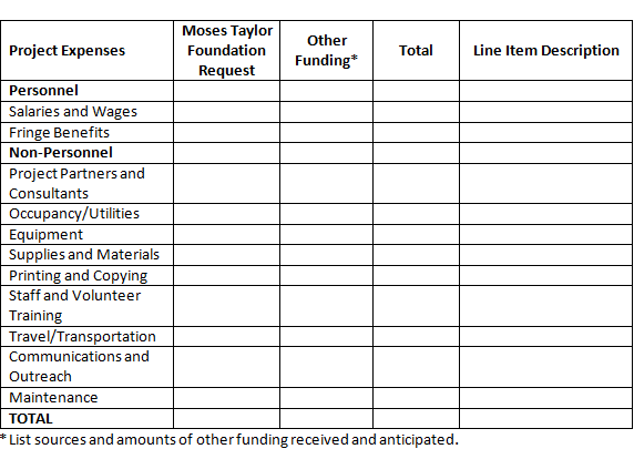 grant proposal guidelines moses taylor foundation